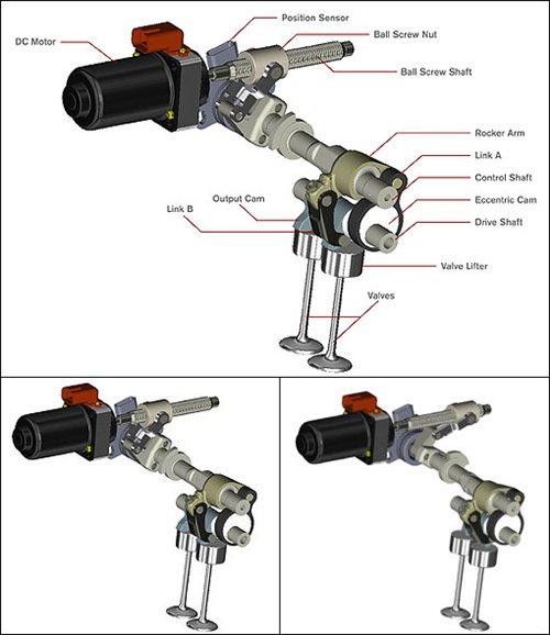 鱼与熊掌可以兼得 Nissan推出VVEL技术  - gunwww - gunwww的博客