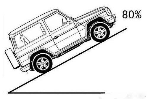 知识堂:汽车名词解释-车身参数部分 汽车之家