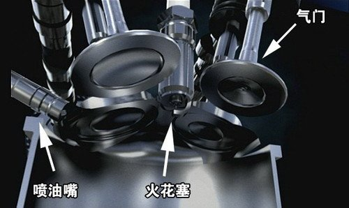 动力强耗油少 多款直喷发动机车型介绍 汽车之家