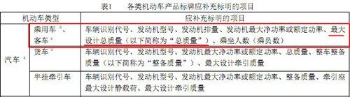 解析:上海大众途观承载质量375kg原因 汽车之家