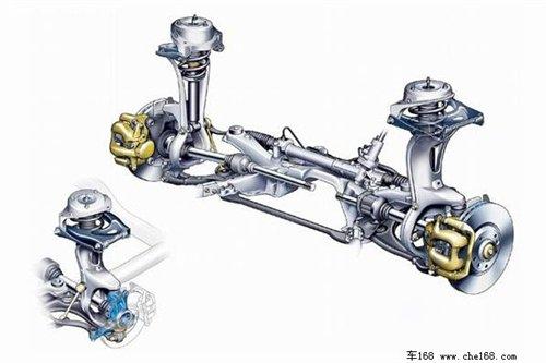 独立轴颈双叉臂式悬挂结构示意图,可惜并未在国产c5上装备