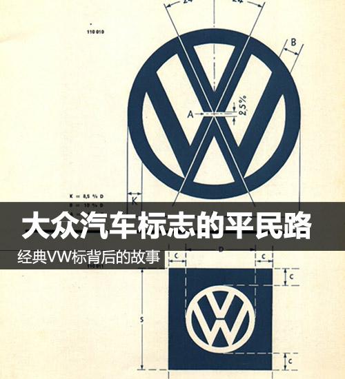 汽车品牌文化