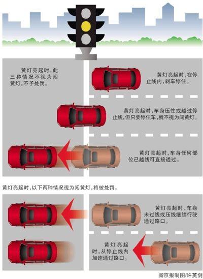 【图】将发布细则 公安部称遇黄灯停住不处罚