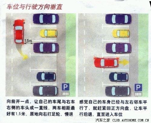 引用 巧学泊车技巧 - 华胜 - 我的博客