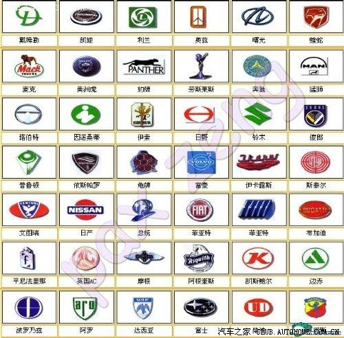 最全的世界汽车标志欣赏和LOGO释义(转载)_广东论坛_手机汽车之家