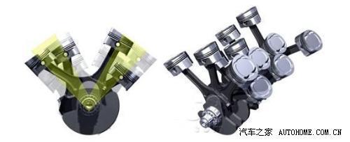 气缸排列形式 - lovelj2003 - lovelj2003的个人主页