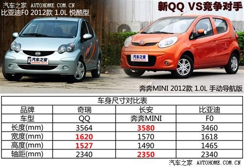 奇瑞奇瑞汽车奇瑞QQ2013款 1.0L 手动快乐版