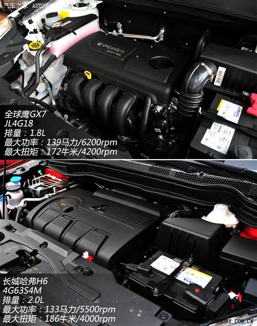 8l发动机最大功率为139马力,而哈弗h6上的三菱4g63 2.