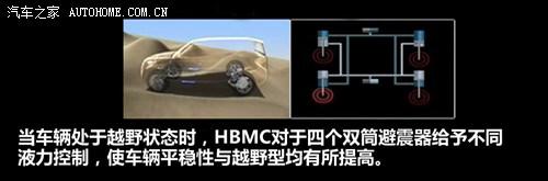 汽车之家 日产(进口) 途乐 2012款 5.6 V8旗舰版