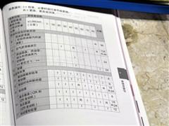 丰田 一汽丰田 卡罗拉 2011款 2.0L GLX 导航版 CVT